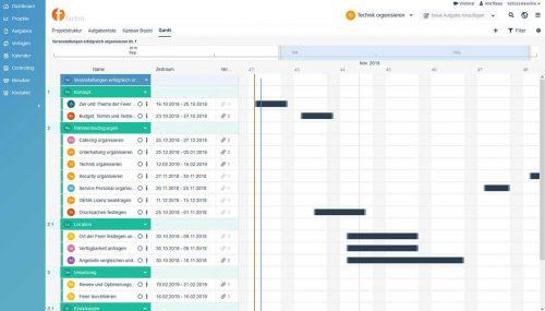 30 Luxus Vertriebscontrolling Excel Vorlage
