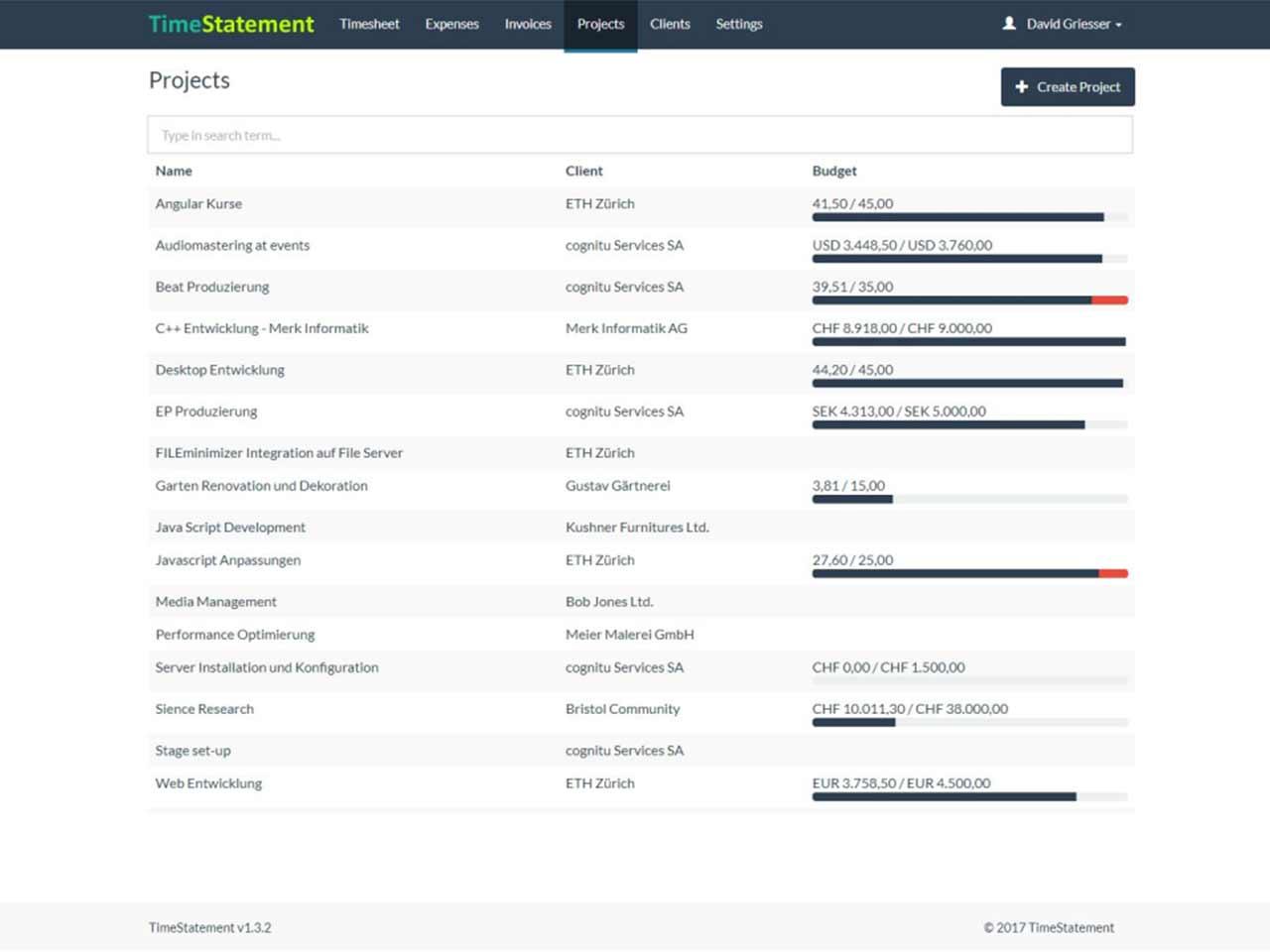 Timestatement Projektzeiterfassung In Der Cloud Projektmanagement Freeware